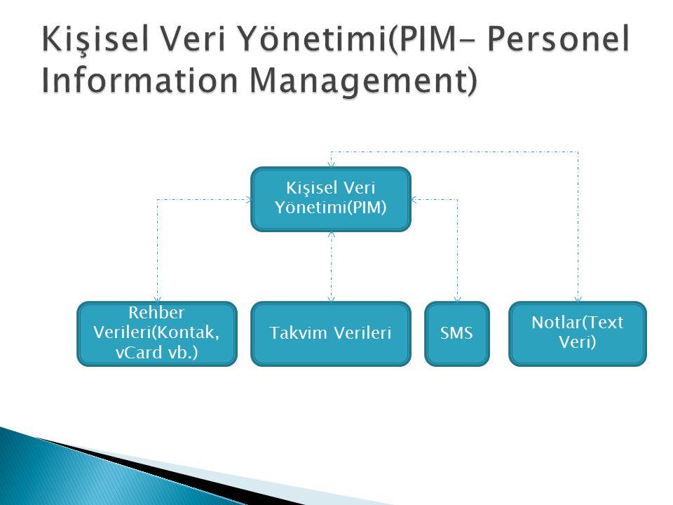 Rehber Verileri(Kontak, vCard vb.) Takvim VerileriSMS Notlar(Text Veri) Kişisel Veri Yönetimi(PIM)