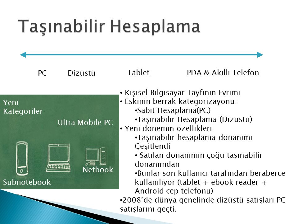 PCDizüstü TabletPDA & Akıllı Telefon Ultra Mobile PC Subnotebook Netbook Yeni Kategoriler Kişisel Bilgisayar Tayfının Evrimi Eskinin berrak kategoriza