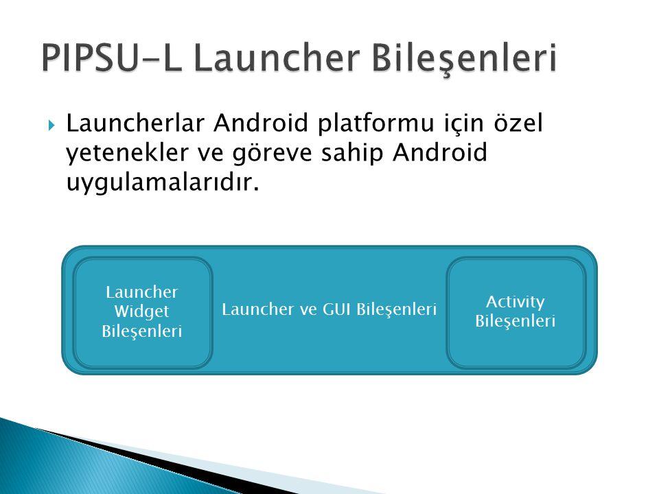 Launcher ve GUI Bileşenleri Launcher Widget Bileşenleri Activity Bileşenleri  Launcherlar Android platformu için özel yetenekler ve göreve sahip Andr