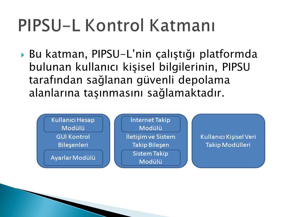  Bu katman, PIPSU-L'nin çalıştığı platformda bulunan kullanıcı kişisel bilgilerinin, PIPSU tarafından sağlanan güvenli depolama alanlarına taşınmasın