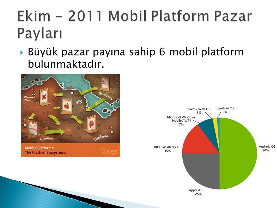  SMS, E-Posta istemcileri  Wi/Fi, Bluetooth, Infra-red, USB  Web tarayıcılar  3.