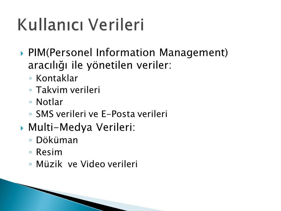  PIM(Personel Information Management) aracılığı ile yönetilen veriler: ◦ Kontaklar ◦ Takvim verileri ◦ Notlar ◦ SMS verileri ve E-Posta verileri  Mu