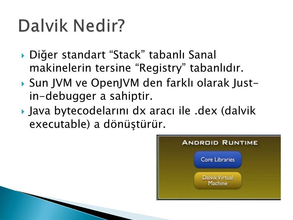 """ Diğer standart """"Stack"""" tabanlı Sanal makinelerin tersine """"Registry"""" tabanlıdır.  Sun JVM ve OpenJVM den farklı olarak Just- in-debugger a sahiptir."""