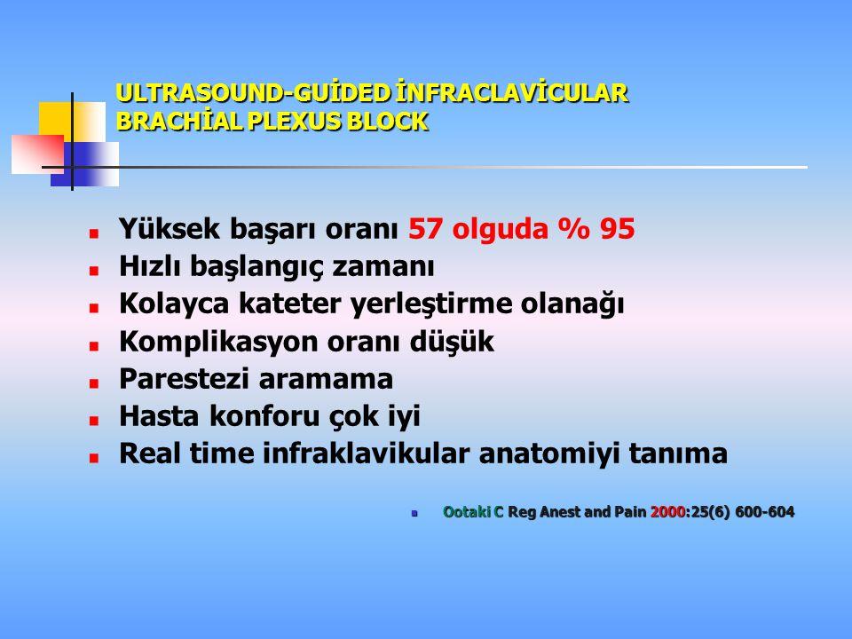 ULTRASOUND-GUİDED İNFRACLAVİCULAR BRACHİAL PLEXUS BLOCK Yüksek başarı oranı 57 olguda % 95 Hızlı başlangıç zamanı Kolayca kateter yerleştirme olanağı Komplikasyon oranı düşük Parestezi aramama Hasta konforu çok iyi Real time infraklavikular anatomiyi tanıma Ootaki C Reg Anest and Pain 2000:25(6) 600-604 Ootaki C Reg Anest and Pain 2000:25(6) 600-604