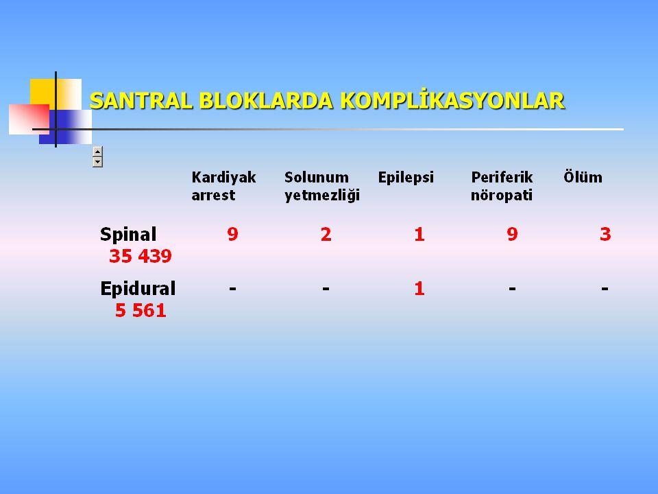 SANTRAL BLOKLARDA KOMPLİKASYONLAR