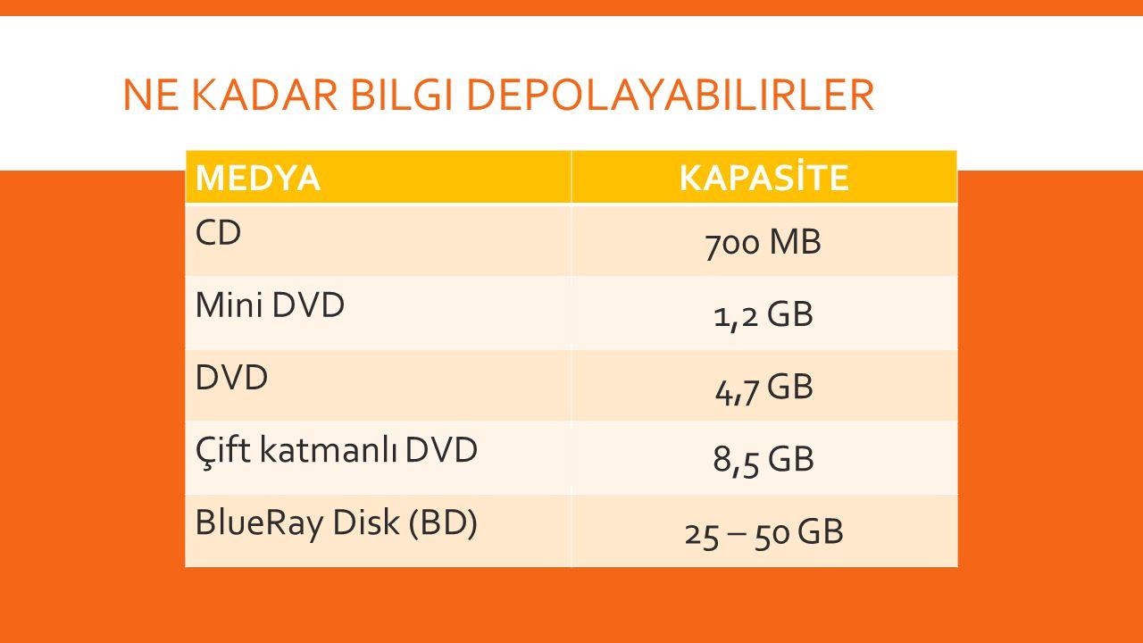 NE KADAR BILGI DEPOLAYABILIRLER MEDYA KAPASİTE CD 700 MB Mini DVD 1,2 GB DVD 4,7 GB Çift katmanlı DVD 8,5 GB BlueRay Disk (BD) 25 – 50 GB
