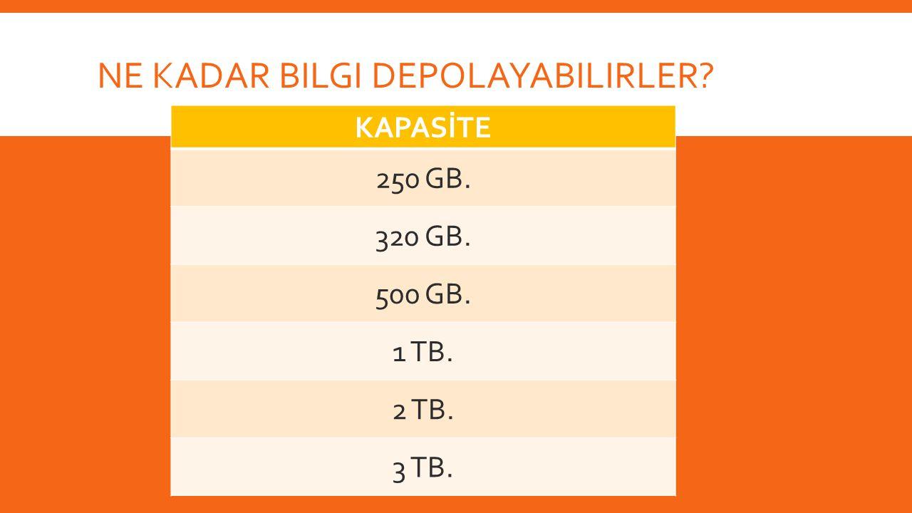 NE KADAR BILGI DEPOLAYABILIRLER? KAPASİTE 250 GB. 320 GB. 500 GB. 1 TB. 2 TB. 3 TB.