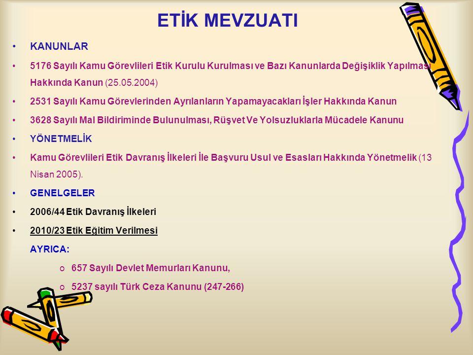 ETİK MEVZUATI KANUNLAR 5176 Sayılı Kamu Görevlileri Etik Kurulu Kurulması ve Bazı Kanunlarda Değişiklik Yapılması Hakkında Kanun (25.05.2004) 2531 Say