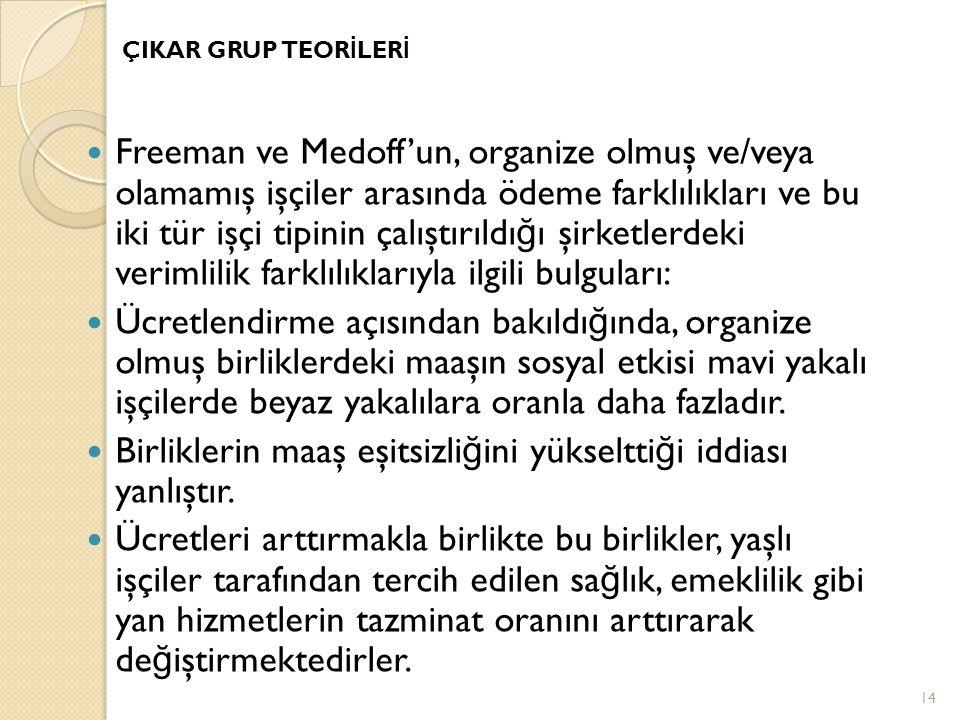 Freeman ve Medoff'un, organize olmuş ve/veya olamamış işçiler arasında ödeme farklılıkları ve bu iki tür işçi tipinin çalıştırıldı ğ ı şirketlerdeki v