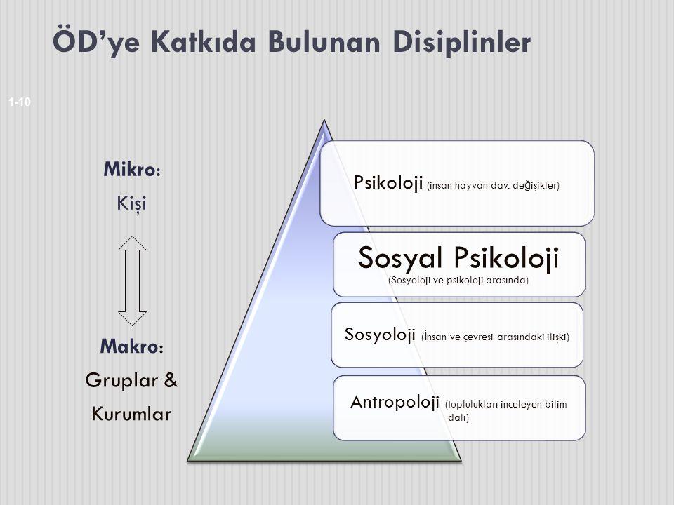 ÖD'ye Katkıda Bulunan Disiplinler 1-10 Psikoloji (insan hayvan dav. de ğ işikler) Sosyal Psikoloji (Sosyoloji ve psikoloji arasında) Sosyoloji ( İ nsa