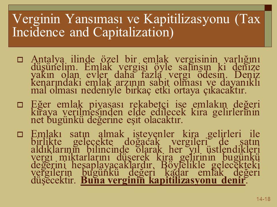 14-18 Verginin Yansıması ve Kapitilizasyonu (Tax Incidence and Capitalization)  Antalya ilinde özel bir emlak vergisinin varlığını düşünelim. Emlak v