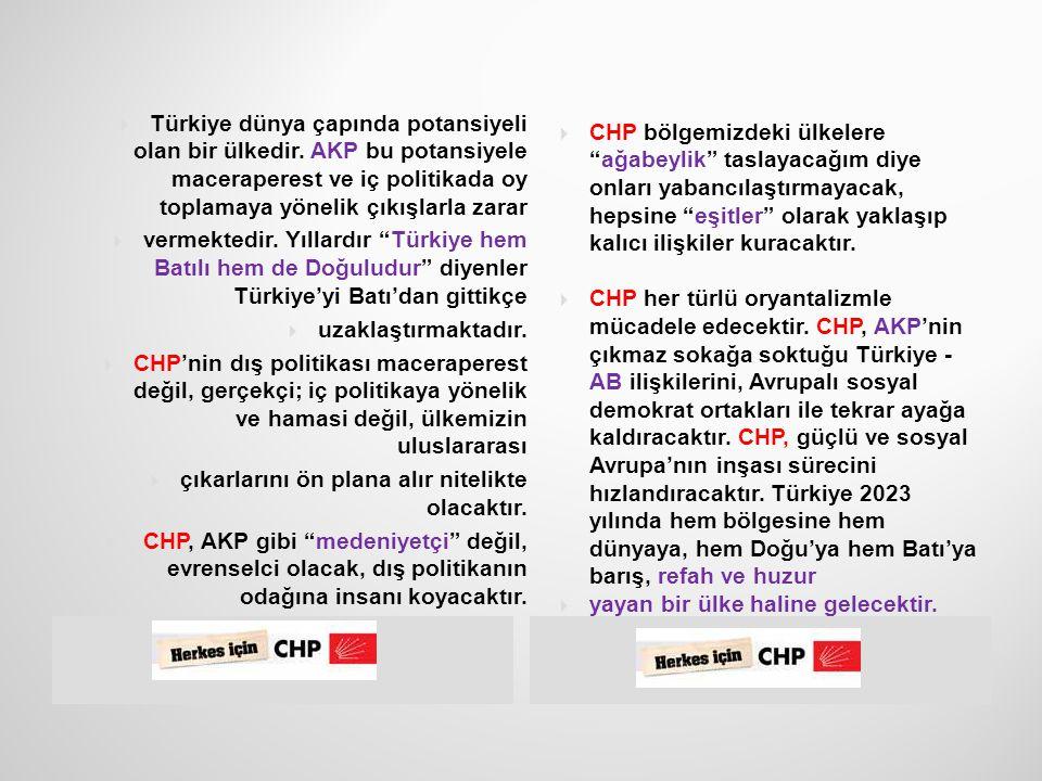  41  Türkiye 2023 yılında  bölgesinde lider,  dünyada oyun kurucu  konuma taşınacak.