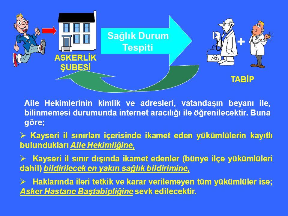 ASKERLİK ŞUBESİ + Sağlık Durum Tespiti TABİP  Kayseri il sınırları içerisinde ikamet eden yükümlülerin kayıtlı bulundukları Aile Hekimliğine,  Kayse