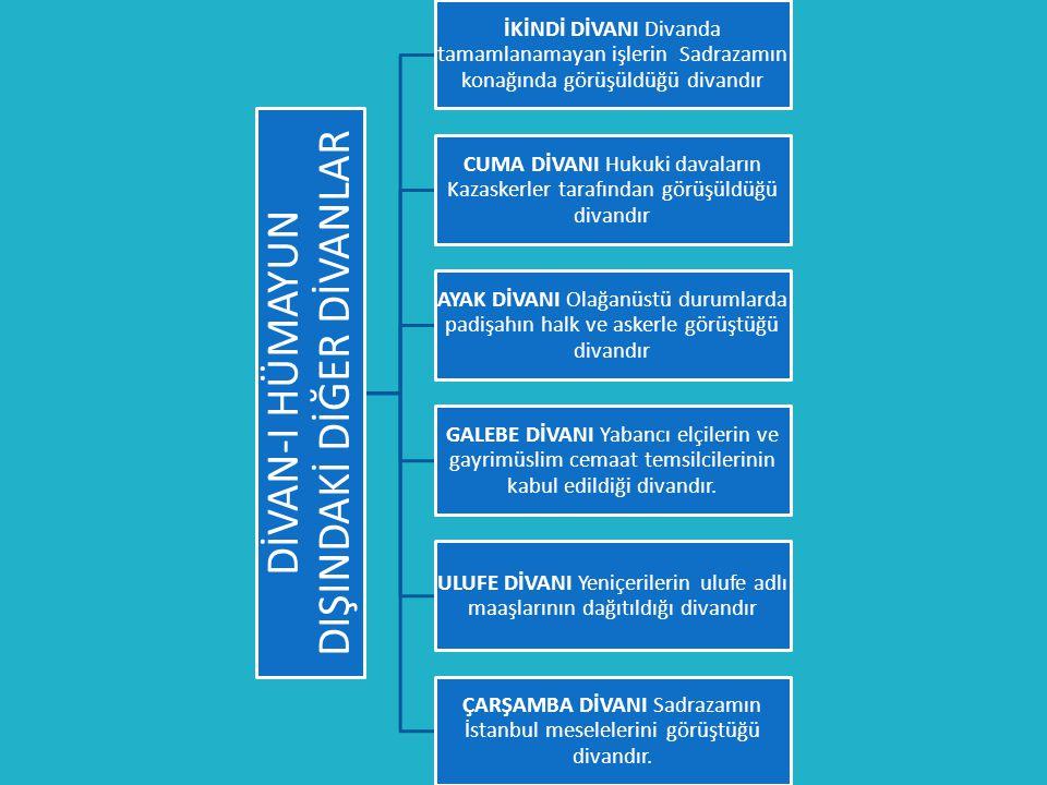 DİVAN-I HÜMAYUN  Divan üyeleri üç sınıfın temsilcilerinden oluşuyordu. SEYFİYE İLMİYE KALEMİYE