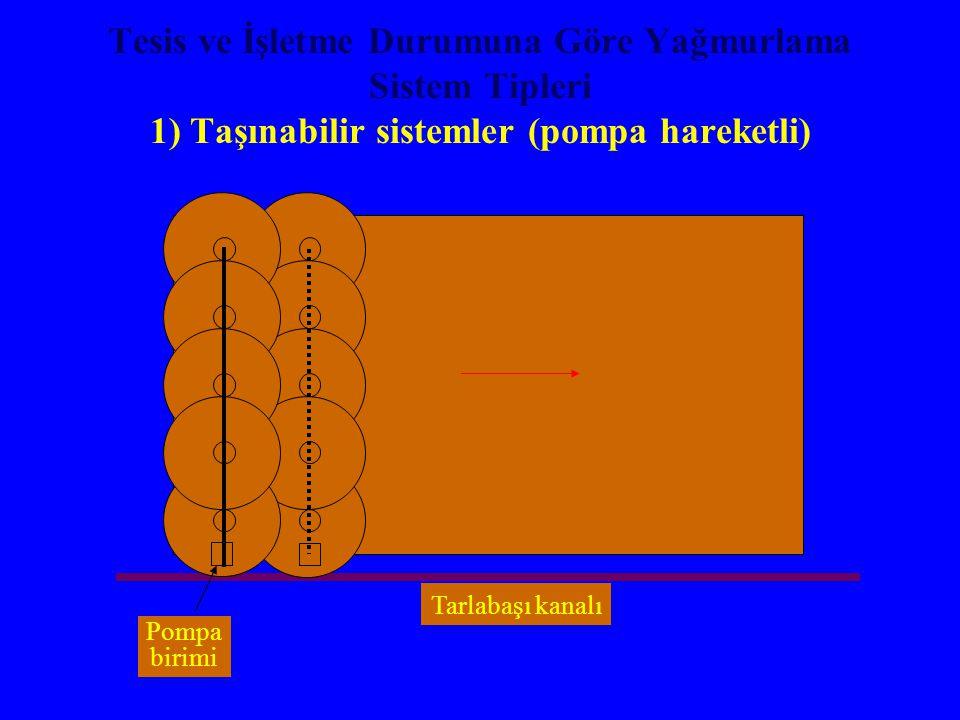 Tesis ve İşletme Durumuna Göre Yağmurlama Sistem Tipleri 1) Taşınabilir sistemler (pompa hareketli) Tarlabaşı kanalı Pompa birimi