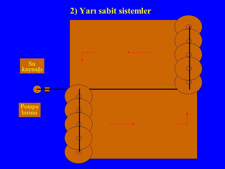2) Yarı sabit sistemler Su kaynağı Pompa birimi