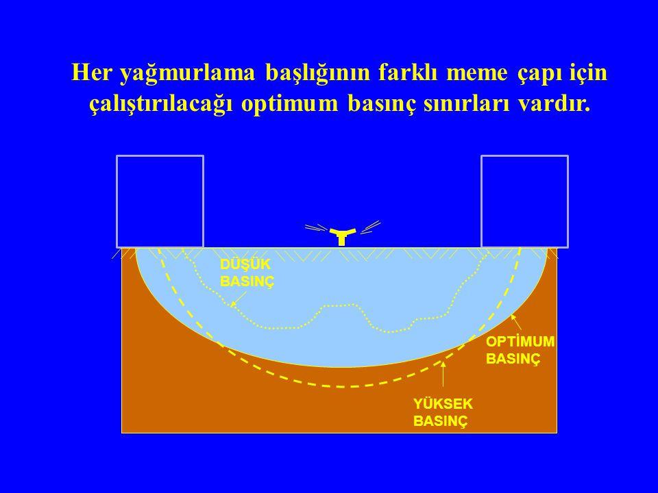 Her yağmurlama başlığının farklı meme çapı için çalıştırılacağı optimum basınç sınırları vardır.