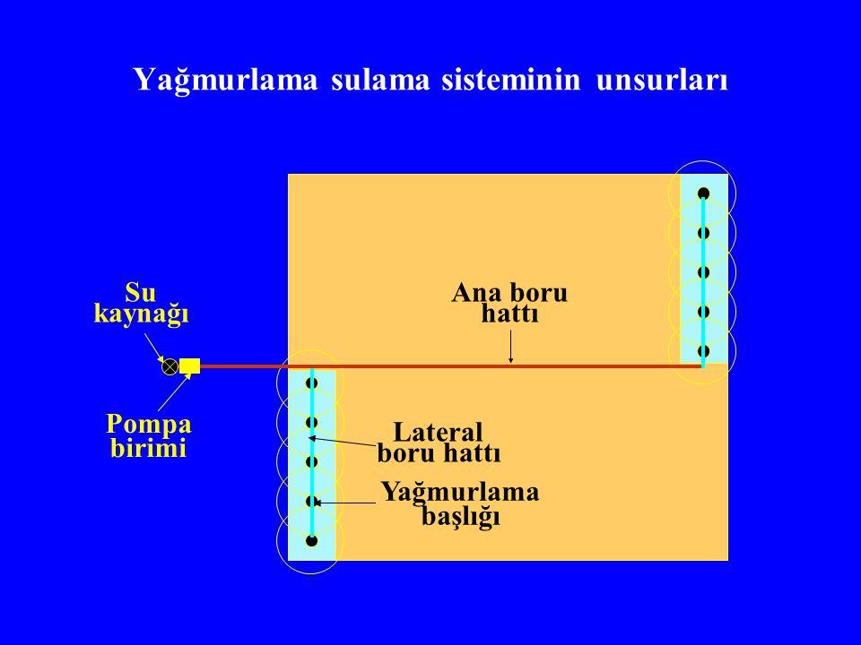 Yağmurlama sulama sisteminin unsurları Su kaynağı Pompa birimi Ana boru hattı Lateral boru hattı Yağmurlama başlığı