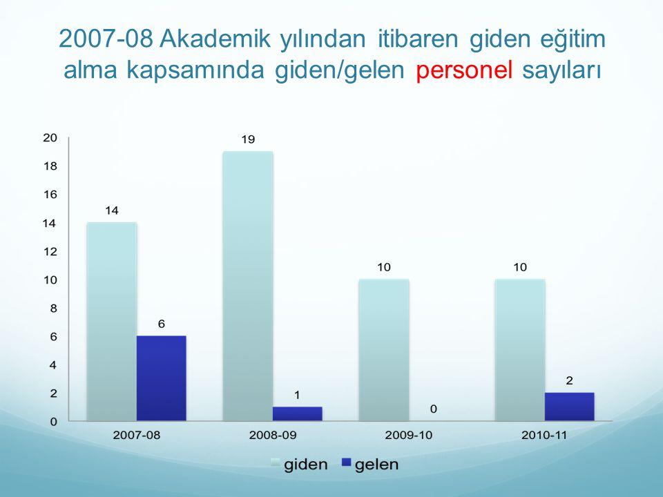 2007-08 Akademik yılından itibaren giden eğitim alma kapsamında giden/gelen personel sayıları