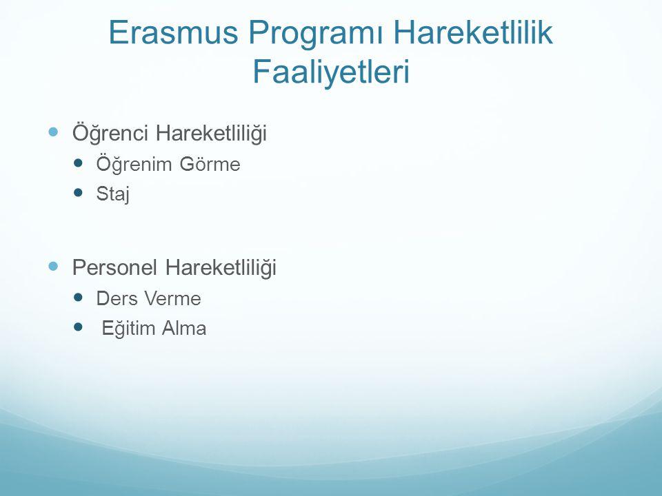 Erasmus Programı Hareketlilik Faaliyetleri Öğrenci Hareketliliği Öğrenim Görme Staj Personel Hareketliliği Ders Verme Eğitim Alma