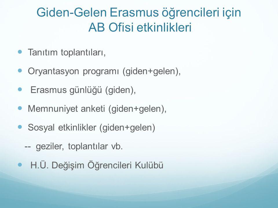 Giden-Gelen Erasmus öğrencileri için AB Ofisi etkinlikleri Tanıtım toplantıları, Oryantasyon programı (giden+gelen), Erasmus günlüğü (giden), Memnuniyet anketi (giden+gelen), Sosyal etkinlikler (giden+gelen) -- geziler, toplantılar vb.