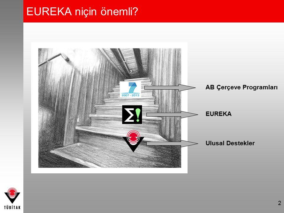 EUREKA'nın Avantajı Ar-Ge Projeleri için en yüksek oranda hibe destek almak Uluslararası pazarlara açılmak Uluslararası firmalarla işbirliği imkanı Yeni teknolojlere erişim imkanı Uluslararası proje yönetim yeteneği kazanılması - FP7'ye daha kolay uyum sağlama Ulusal destek sistemine çok benzer kurallarla uluslararası projeleri yürütme imkanı 13