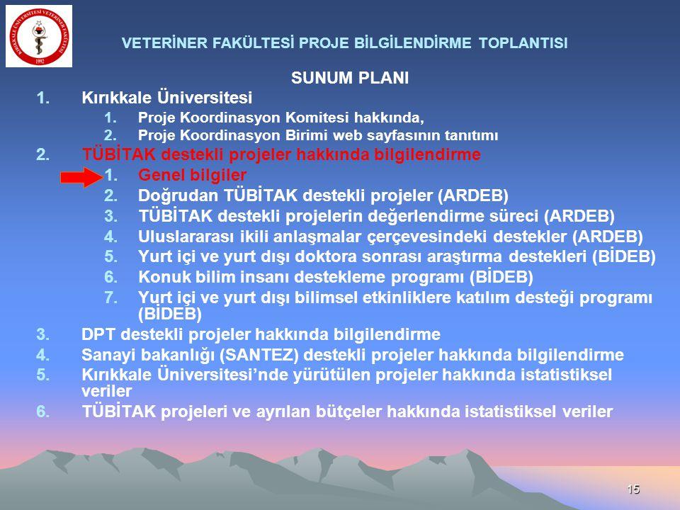 15 SUNUM PLANI 1.Kırıkkale Üniversitesi 1.Proje Koordinasyon Komitesi hakkında, 2.Proje Koordinasyon Birimi web sayfasının tanıtımı 2.TÜBİTAK destekli