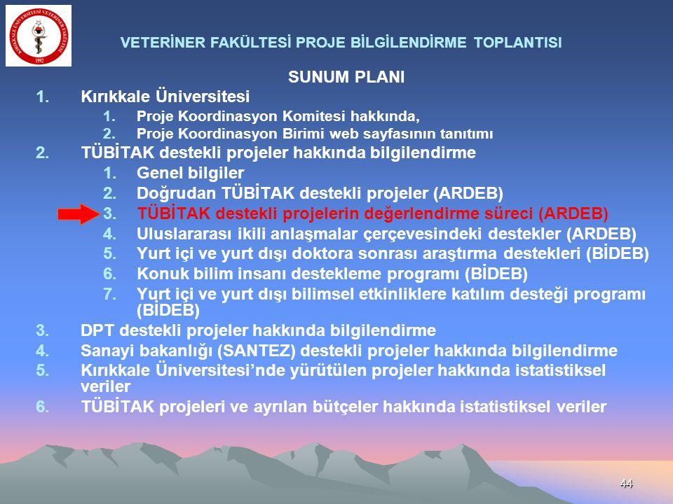 44 SUNUM PLANI 1.Kırıkkale Üniversitesi 1.Proje Koordinasyon Komitesi hakkında, 2.Proje Koordinasyon Birimi web sayfasının tanıtımı 2.TÜBİTAK destekli