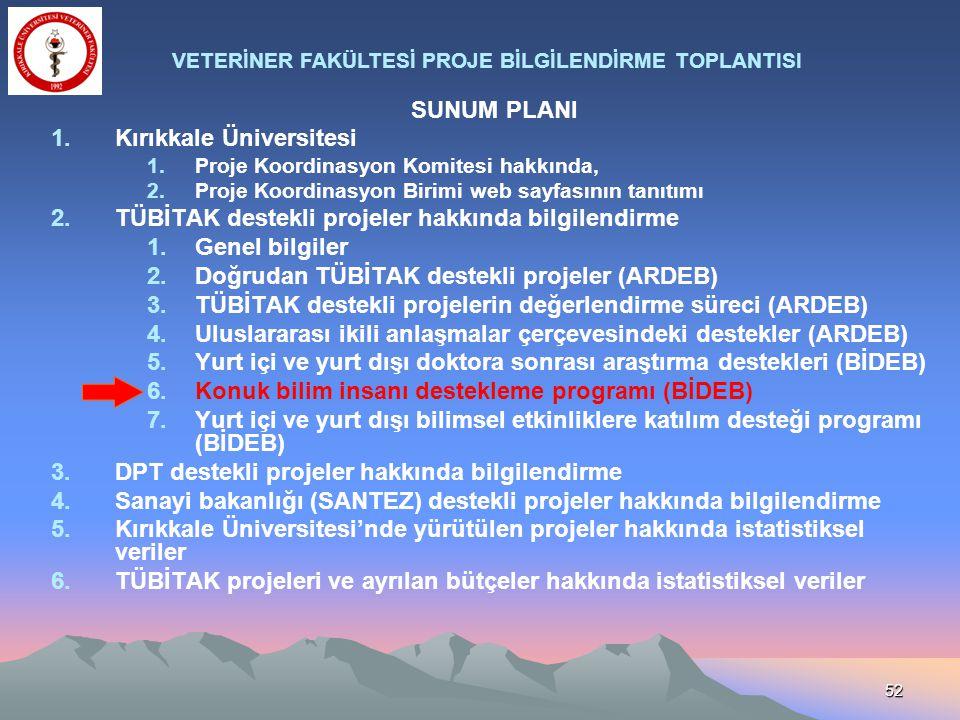 52 SUNUM PLANI 1.Kırıkkale Üniversitesi 1.Proje Koordinasyon Komitesi hakkında, 2.Proje Koordinasyon Birimi web sayfasının tanıtımı 2.TÜBİTAK destekli