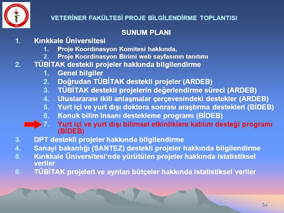 54 SUNUM PLANI 1.Kırıkkale Üniversitesi 1.Proje Koordinasyon Komitesi hakkında, 2.Proje Koordinasyon Birimi web sayfasının tanıtımı 2.TÜBİTAK destekli