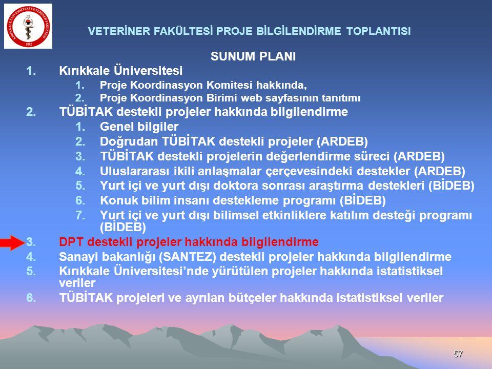 57 SUNUM PLANI 1.Kırıkkale Üniversitesi 1.Proje Koordinasyon Komitesi hakkında, 2.Proje Koordinasyon Birimi web sayfasının tanıtımı 2.TÜBİTAK destekli