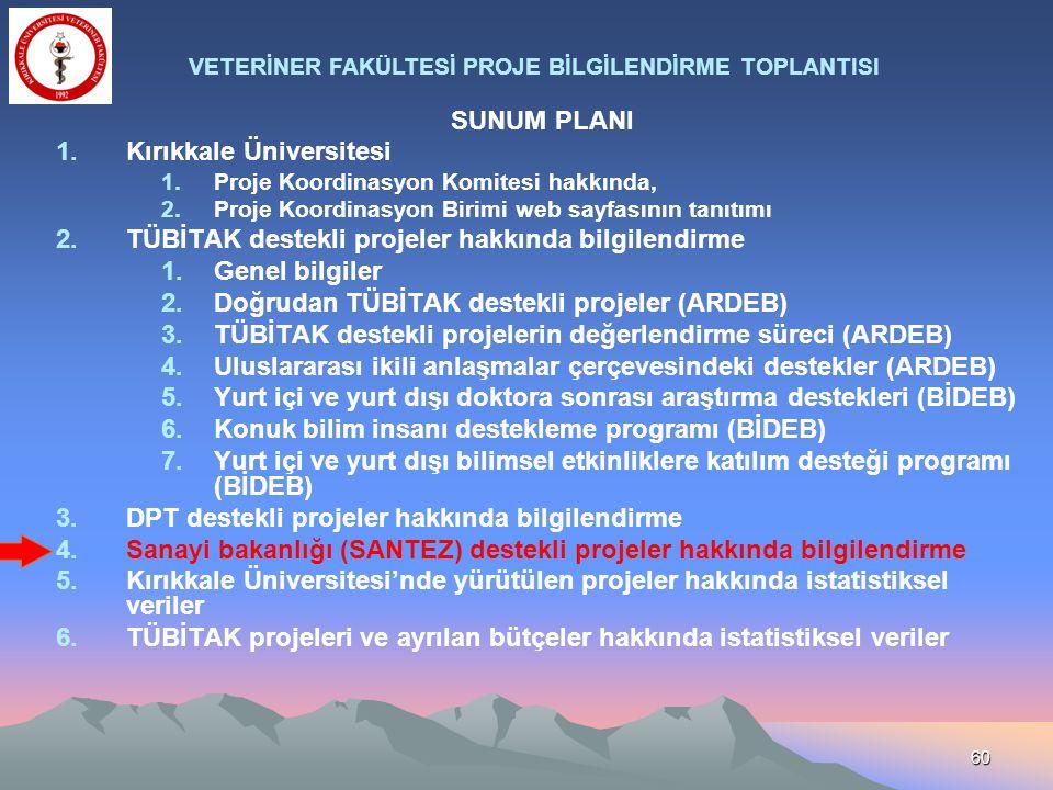 60 SUNUM PLANI 1.Kırıkkale Üniversitesi 1.Proje Koordinasyon Komitesi hakkında, 2.Proje Koordinasyon Birimi web sayfasının tanıtımı 2.TÜBİTAK destekli