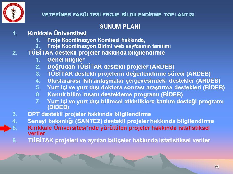 63 SUNUM PLANI 1.Kırıkkale Üniversitesi 1.Proje Koordinasyon Komitesi hakkında, 2.Proje Koordinasyon Birimi web sayfasının tanıtımı 2.TÜBİTAK destekli