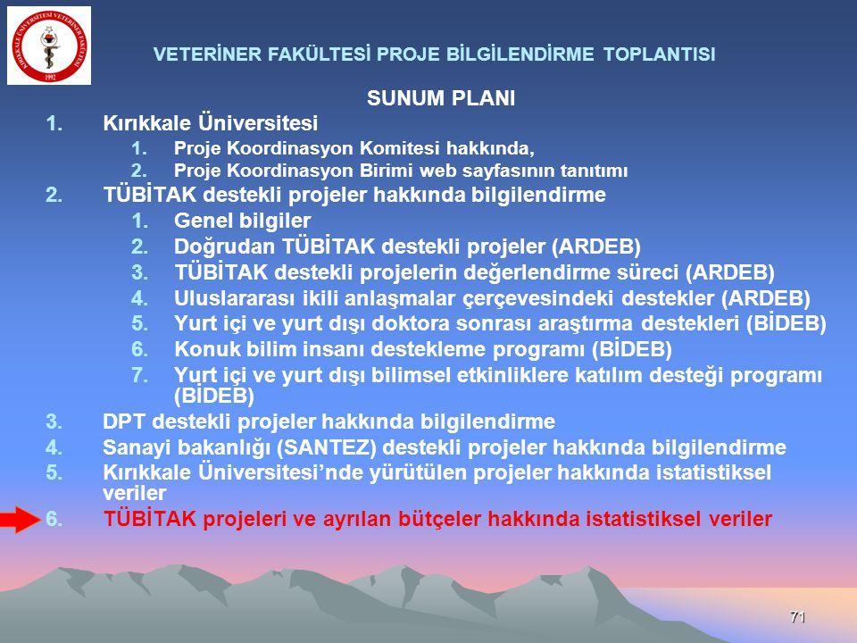 71 SUNUM PLANI 1.Kırıkkale Üniversitesi 1.Proje Koordinasyon Komitesi hakkında, 2.Proje Koordinasyon Birimi web sayfasının tanıtımı 2.TÜBİTAK destekli