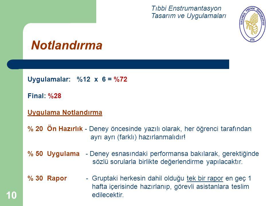 10 Notlandırma Tıbbi Enstrumantasyon Tasarım ve Uygulamaları Uygulamalar: %12 x 6 = %72 Final: %28 Uygulama Notlandırma % 20 Ön Hazırlık - Deney önces