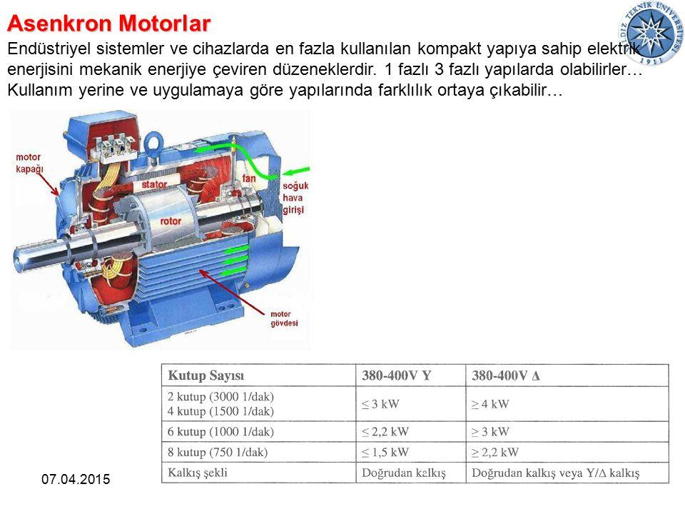 07.04.201510Endüstriyel Otomasyon Asenkron Motorlar Endüstriyel sistemler ve cihazlarda en fazla kullanılan kompakt yapıya sahip elektrik enerjisini mekanik enerjiye çeviren düzeneklerdir.