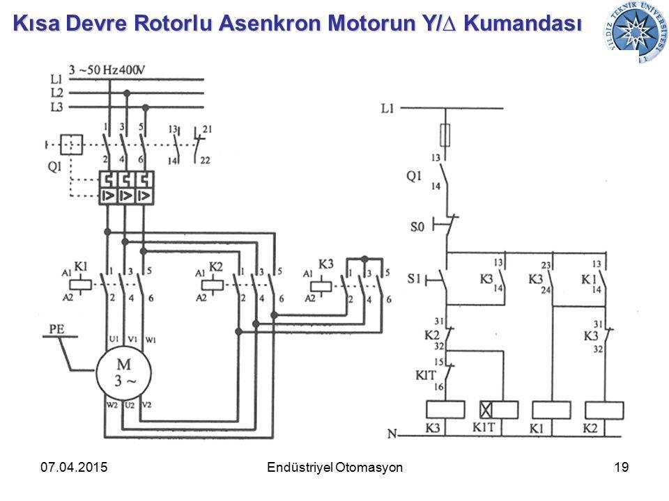 07.04.201519Endüstriyel Otomasyon Kısa Devre Rotorlu Asenkron Motorun Y/∆ Kumandası