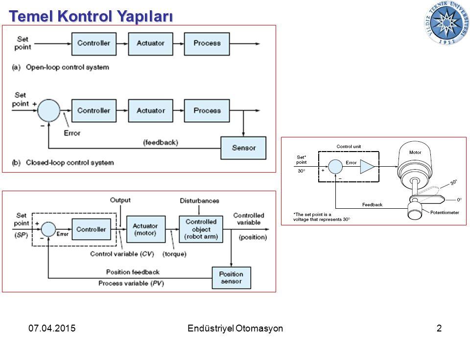 07.04.20152Endüstriyel Otomasyon Temel Kontrol Yapıları