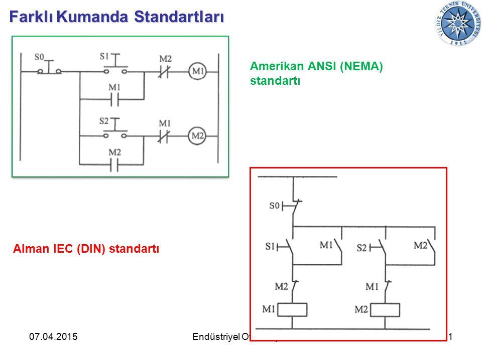 07.04.201521Endüstriyel Otomasyon Farklı Kumanda Standartları Amerikan ANSI (NEMA) standartı Alman IEC (DIN) standartı