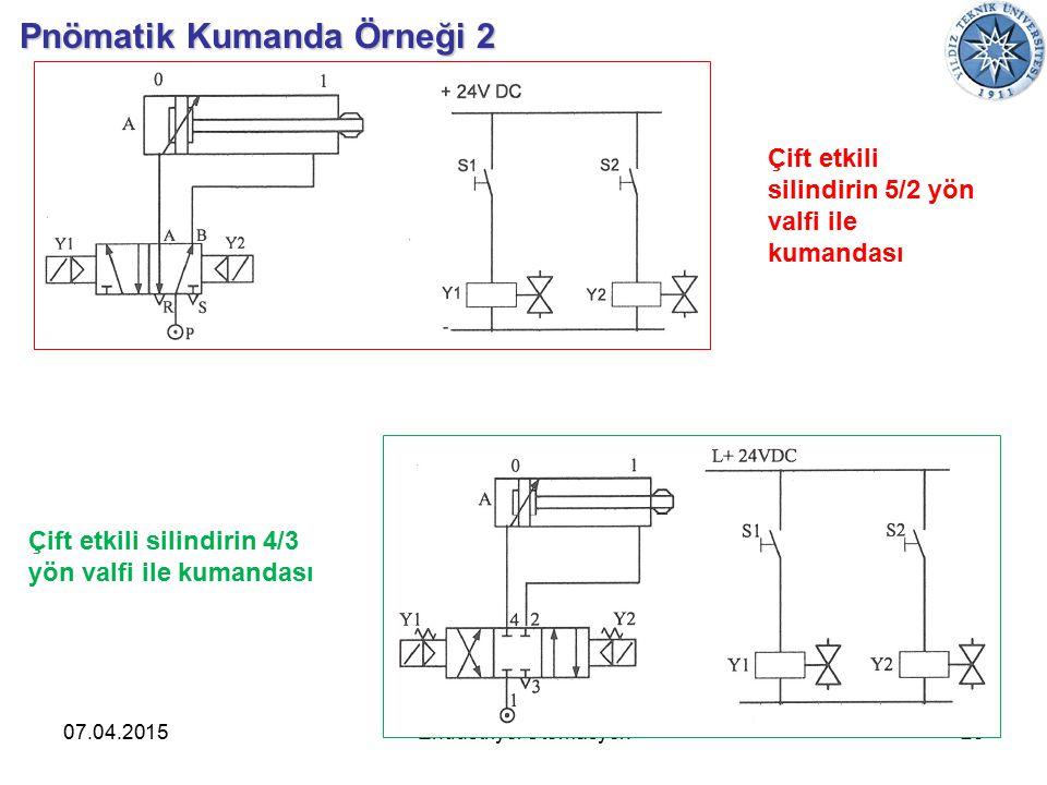 07.04.201523Endüstriyel Otomasyon Pnömatik Kumanda Örneği 2 Çift etkili silindirin 5/2 yön valfi ile kumandası Çift etkili silindirin 4/3 yön valfi ile kumandası