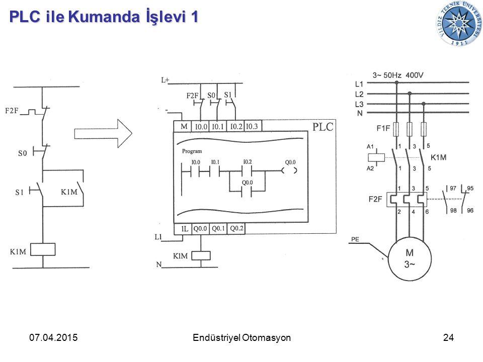 07.04.201524Endüstriyel Otomasyon PLC ile Kumanda İşlevi 1