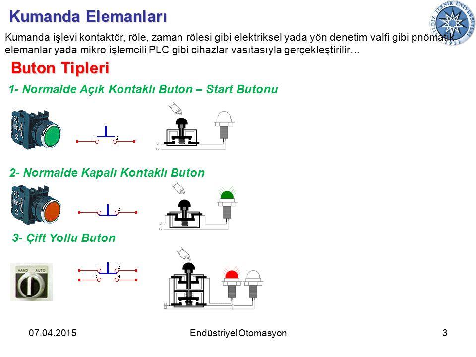 07.04.20153Endüstriyel Otomasyon Kumanda Elemanları Kumanda işlevi kontaktör, röle, zaman rölesi gibi elektriksel yada yön denetim valfi gibi pnömatik elemanlar yada mikro işlemcili PLC gibi cihazlar vasıtasıyla gerçekleştirilir… Buton Tipleri 1- Normalde Açık Kontaklı Buton – Start Butonu 2- Normalde Kapalı Kontaklı Buton 3- Çift Yollu Buton