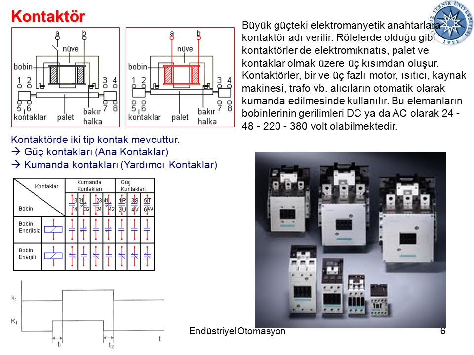 07.04.20156Endüstriyel Otomasyon Kontaktör Büyük güçteki elektromanyetik anahtarlara kontaktör adı verilir.