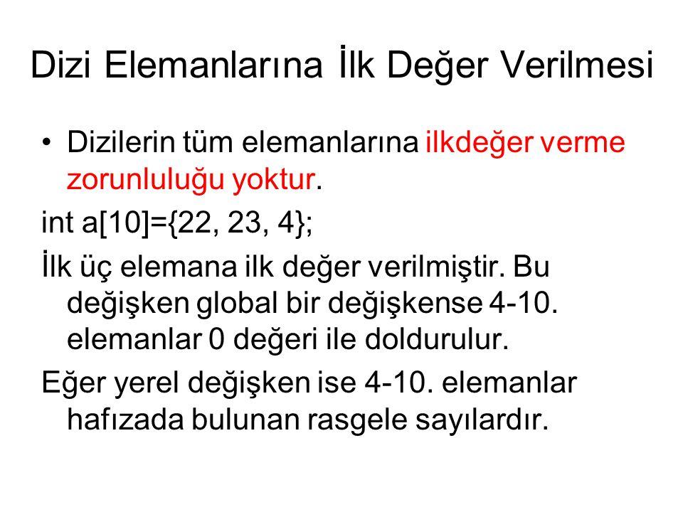 Dizi Elemanlarına İlk Değer Verilmesi Dizilerin tüm elemanlarına ilkdeğer verme zorunluluğu yoktur. int a[10]={22, 23, 4}; İlk üç elemana ilk değer ve