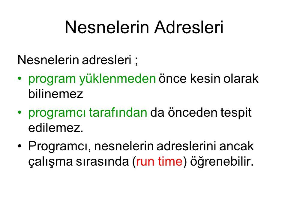 Nesnelerin Adresleri Nesnelerin adresleri ; program yüklenmeden önce kesin olarak bilinemez programcı tarafından da önceden tespit edilemez. Programcı