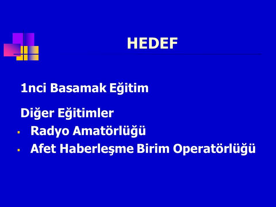 HEDEF 1nci Basamak Eğitim Diğer Eğitimler  Radyo Amatörlüğü  Afet Haberleşme Birim Operatörlüğü