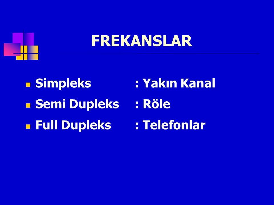 FREKANSLAR Simpleks: Yakın Kanal Semi Dupleks: Röle Full Dupleks: Telefonlar