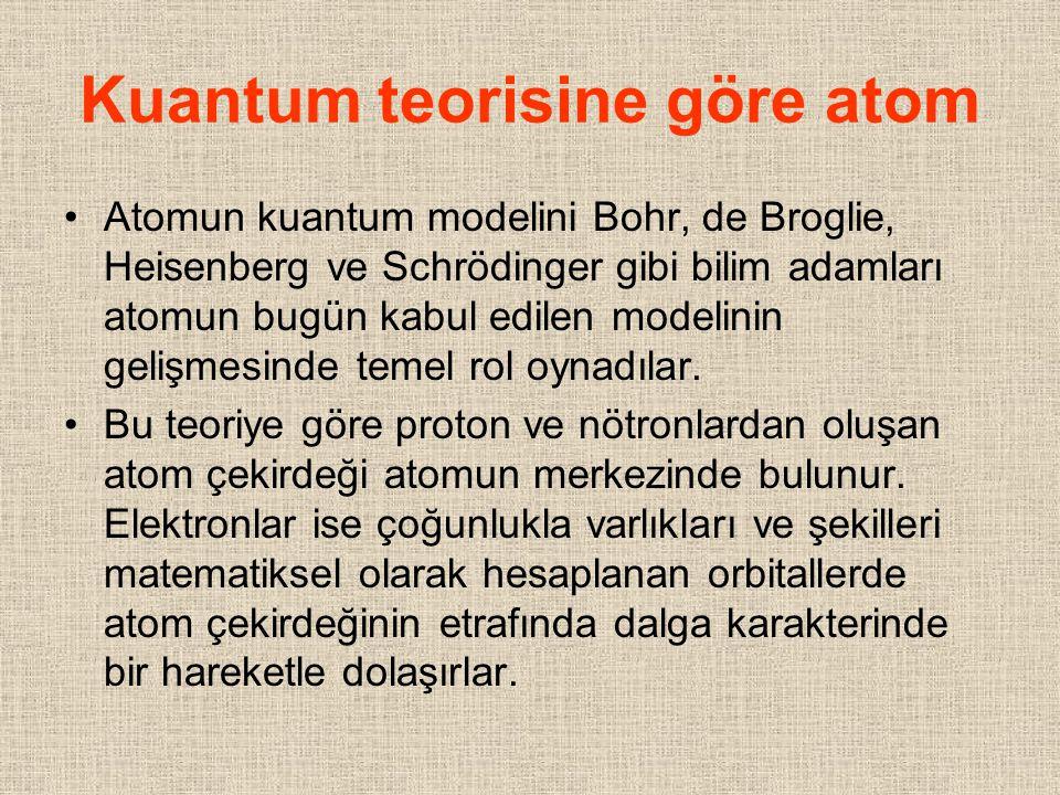 Kuantum teorisine göre atom Atomun kuantum modelini Bohr, de Broglie, Heisenberg ve Schrödinger gibi bilim adamları atomun bugün kabul edilen modelini