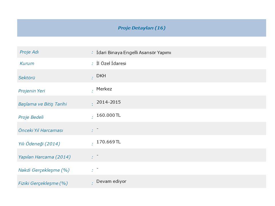Proje Detayları (16) Proje Adı: İdari Binaya Engelli Asansör Yapımı Kurum:İl Özel İdaresi Sektörü: DKH Projenin Yeri: Merkez Başlama ve Bitiş Tarihi: 2014-2015 Proje Bedeli: 160.000 TL Önceki Yıl Harcaması: - Yılı Ödeneği (2014): 170.669 TL Yapılan Harcama (2014): - Nakdi Gerçekleşme (%): - Fiziki Gerçekleşme (%): Devam ediyor
