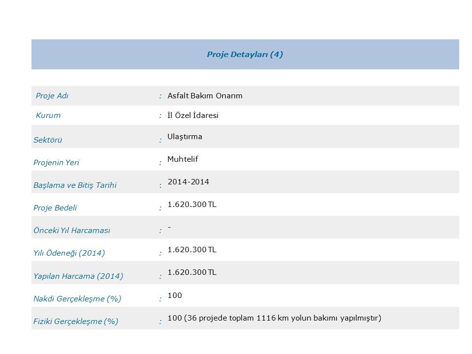 Proje Detayları (4) Proje Adı:Asfalt Bakım Onarım Kurum:İl Özel İdaresi Sektörü: Ulaştırma Projenin Yeri: Muhtelif Başlama ve Bitiş Tarihi: 2014-2014 Proje Bedeli: 1.620.300 TL Önceki Yıl Harcaması: - Yılı Ödeneği (2014): 1.620.300 TL Yapılan Harcama (2014): 1.620.300 TL Nakdi Gerçekleşme (%): 100 Fiziki Gerçekleşme (%): 100 (36 projede toplam 1116 km yolun bakımı yapılmıştır)